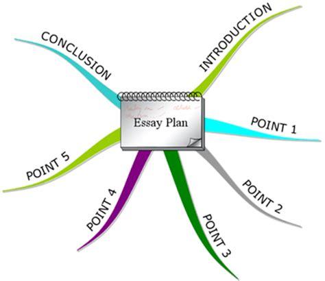 How to Write a Descriptive Essay - grammar check