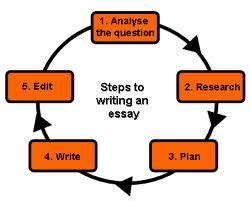 How to Write a Good - Online Essay Writing Service. Get